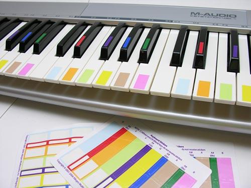 Piano Wizard Premier Keystation 49e Package The Gadgeteer