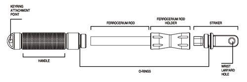 exotac nanostriker diagram