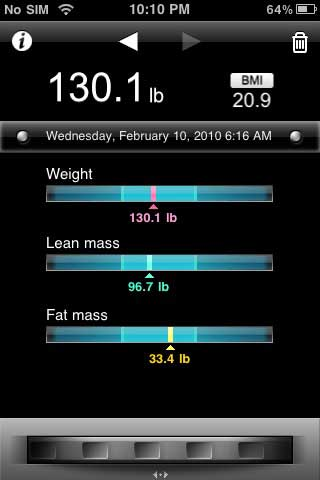 alternate day calorie restriction weight loss