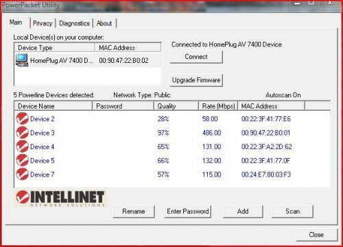 Intellinet9