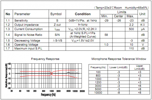 antlion audio modmic detachable boom microphone review
