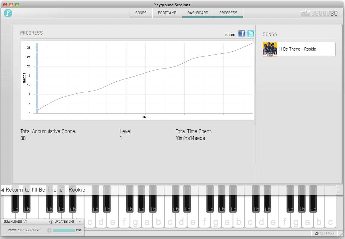 Playground Sessions Piano Lesson Software Review – The Gadgeteer