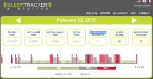 This is what the data graph will look like for your SleepTracker data.