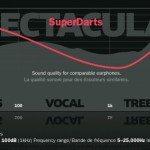 SuperDarts acoustics