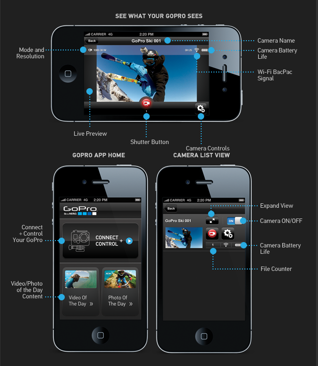 GoPro App available (finally) – The Gadgeteer