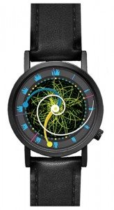 higgs-boson-watch