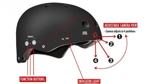 videohead helmet