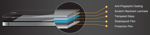 clarivue_xtglass_layers