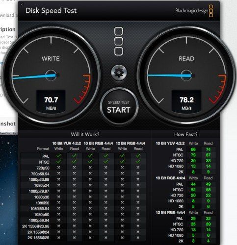 Speed test for miniStack Max attached to Mac Mini via Firewire 800