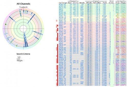 winegard-flatwave-amplified-antenna-8