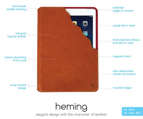 Heming iPad Case