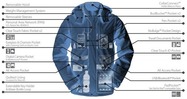 scottevest_SeV_Rev_Plus-pocketmap2