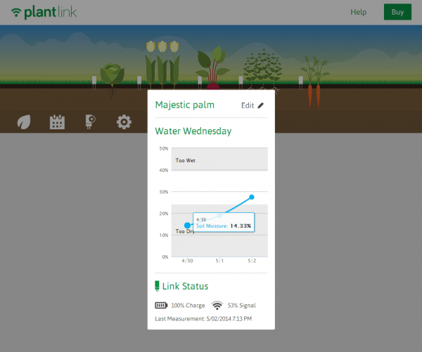 PlantLink 25
