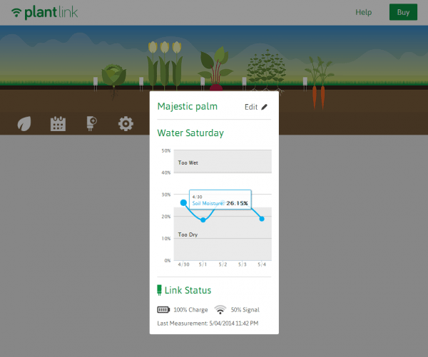 PlantLink 28a