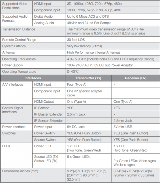 Iogear wireless matrix specs a