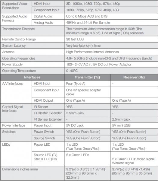 Iogear wireless matrix specs a