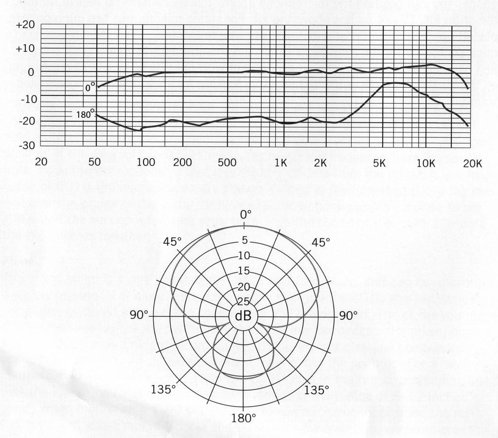 Samsung Co1u Mic Wiring Diagram Electrical Diagrams Usb Samson C01u Pro Microphone Review The Gadgeteer