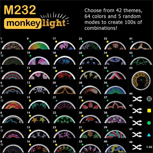 monkeylight pattern 01