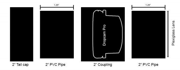 DIY-enclosure_diagram