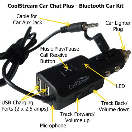 coolstream-carchatplus-5