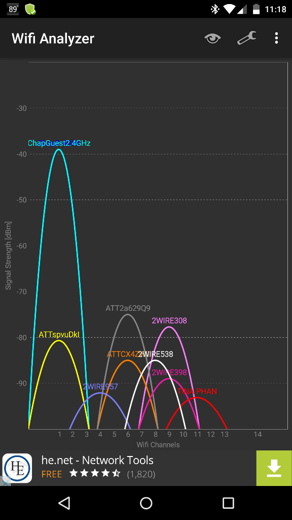Wifi Analyzer Android app helps you identify optimal channels for