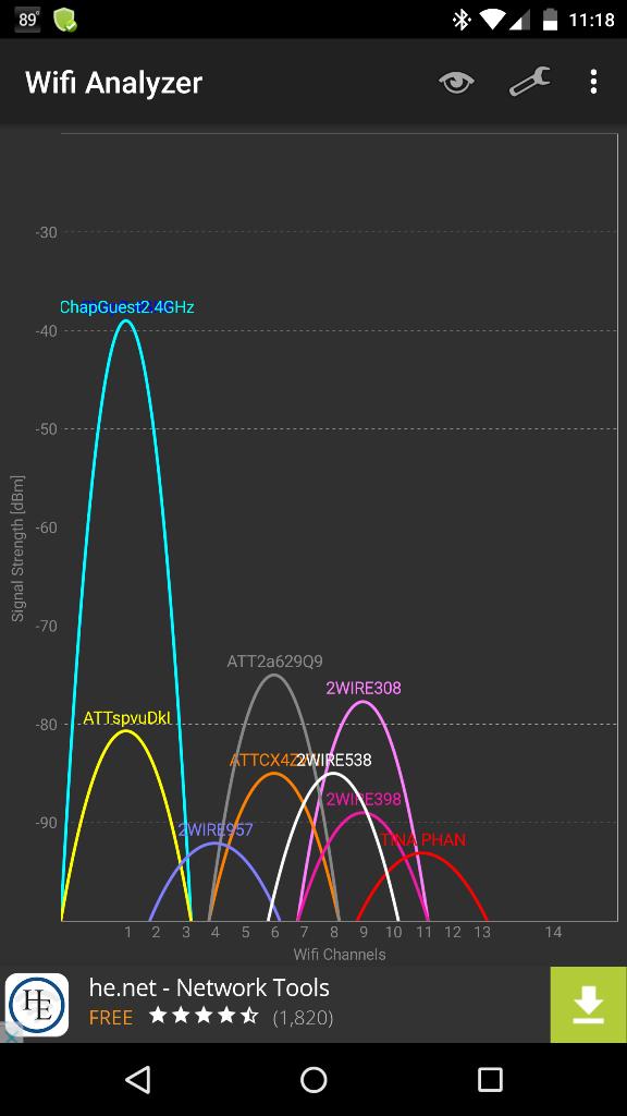 Android Wifi Analyzer : Wifi analyzer android app helps you identify optimal