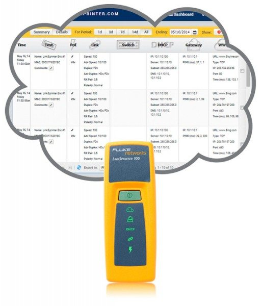 fluke linksprinter300-14
