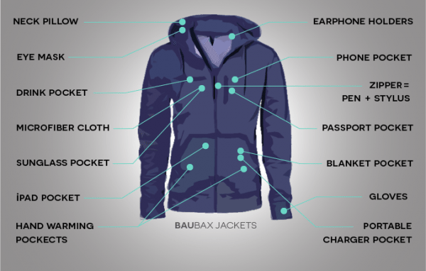 baubax-jacket-1