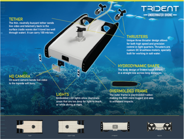 openrov-tident