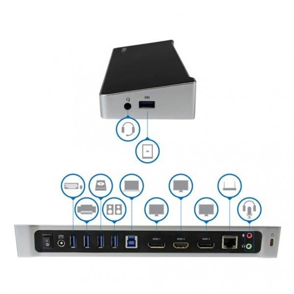 Startech-Triple-Video-Dock-02