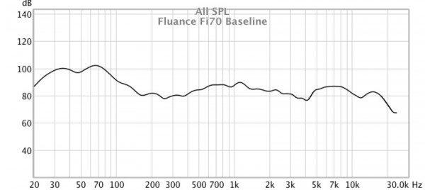 Fluance-Fi70-31
