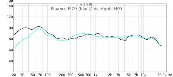 Fluance-Fi70-33