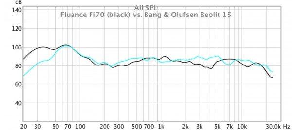 Fluance-Fi70-34
