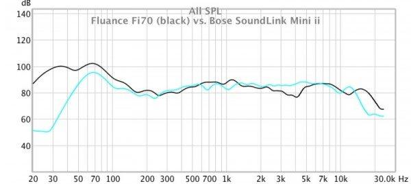 Fluance-Fi70-35