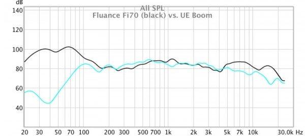 Fluance-Fi70-36