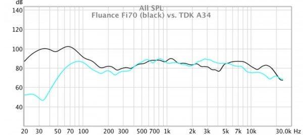 Fluance-Fi70-37