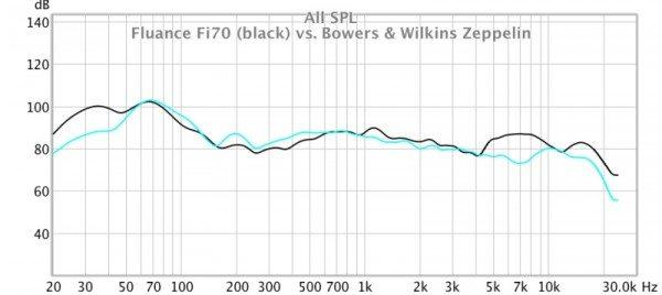 Fluance-Fi70-38