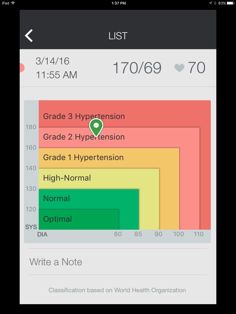 Qardioarm Wireless Blood Pressure Monitor Review The