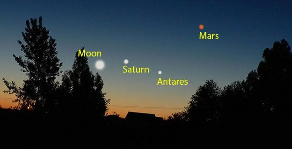 Go outside tonight to view Mars without a telescope – The Gadgeteer