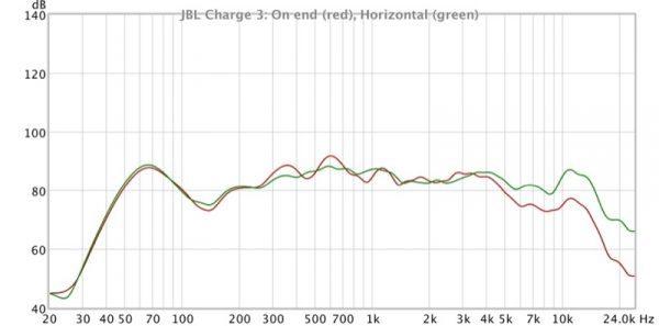 jbl charge 3_15