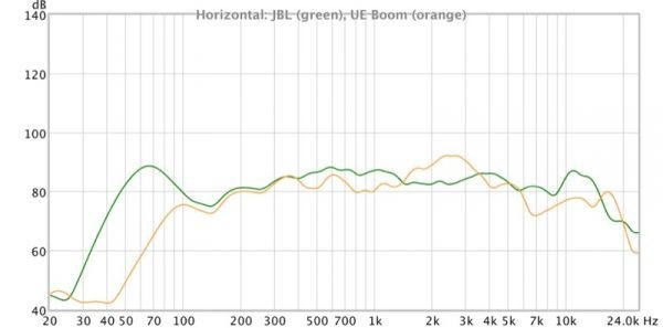 jbl charge 3_18