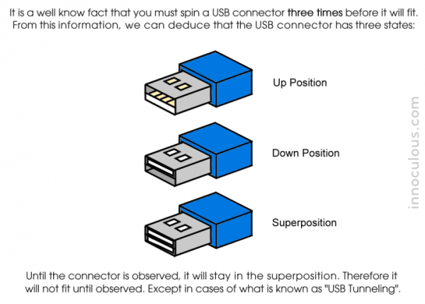 usb-superposition-720c