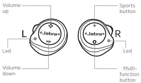 jabra elite sport earbuds review  u2013 the gadgeteer