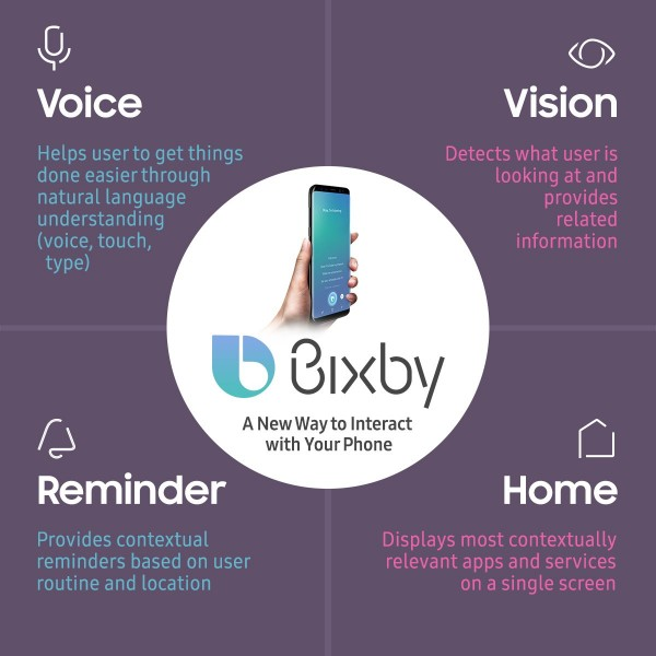 samsung bixby 2