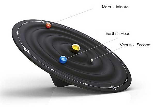 galaxy clock 2