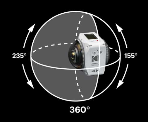Kodak Pixpro Orbit360 4K VR Camera review – The Gadgeteer - kodak pixpro 15 - Kodak Pixpro Orbit360 4K VR Camera review – The Gadgeteer