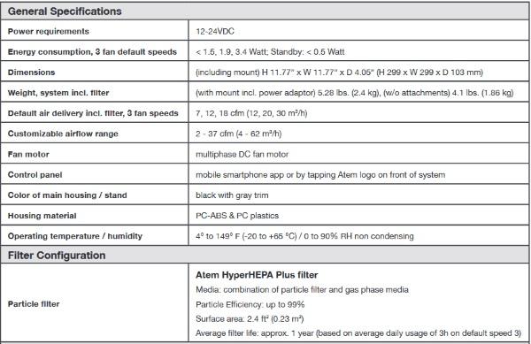 IQAir Atem Car air purifier review – The Gadgeteer