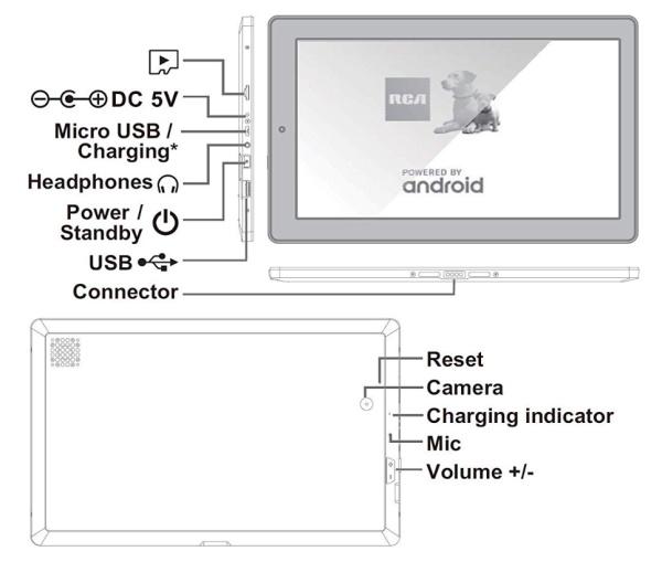 RCA Tablet 27