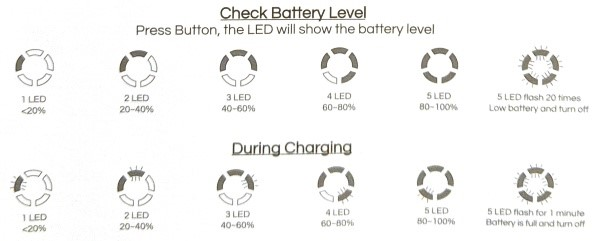 hyperjuice 130w usbc battery 15a