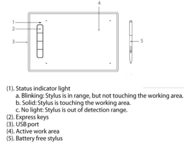 XP Pen Star Tablet 16